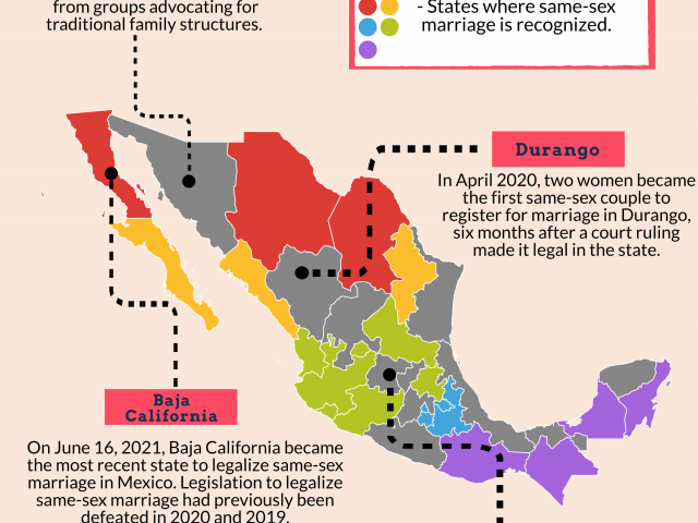 Infographic | Marriage Equality in Mexico - Developments in 2020 and 2021