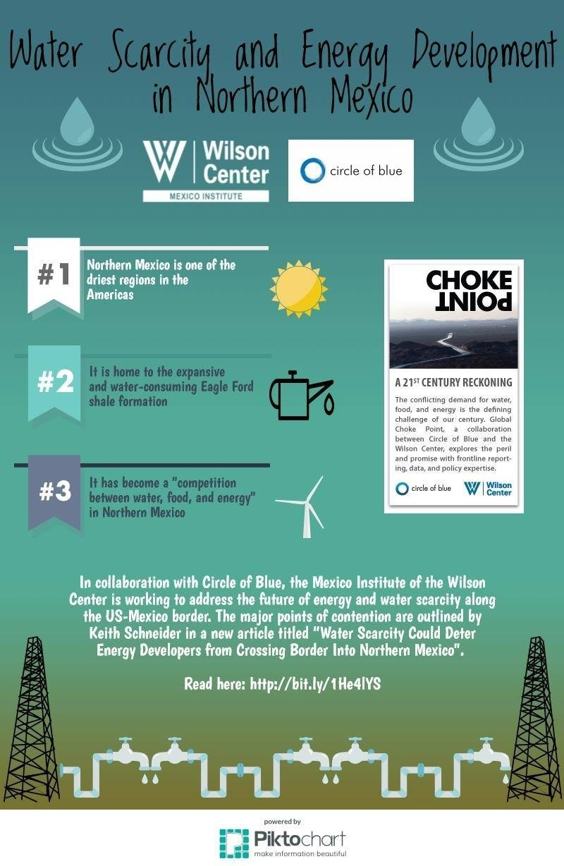 Infographic: Water Scarcity and Energy Development in Northern Mexico