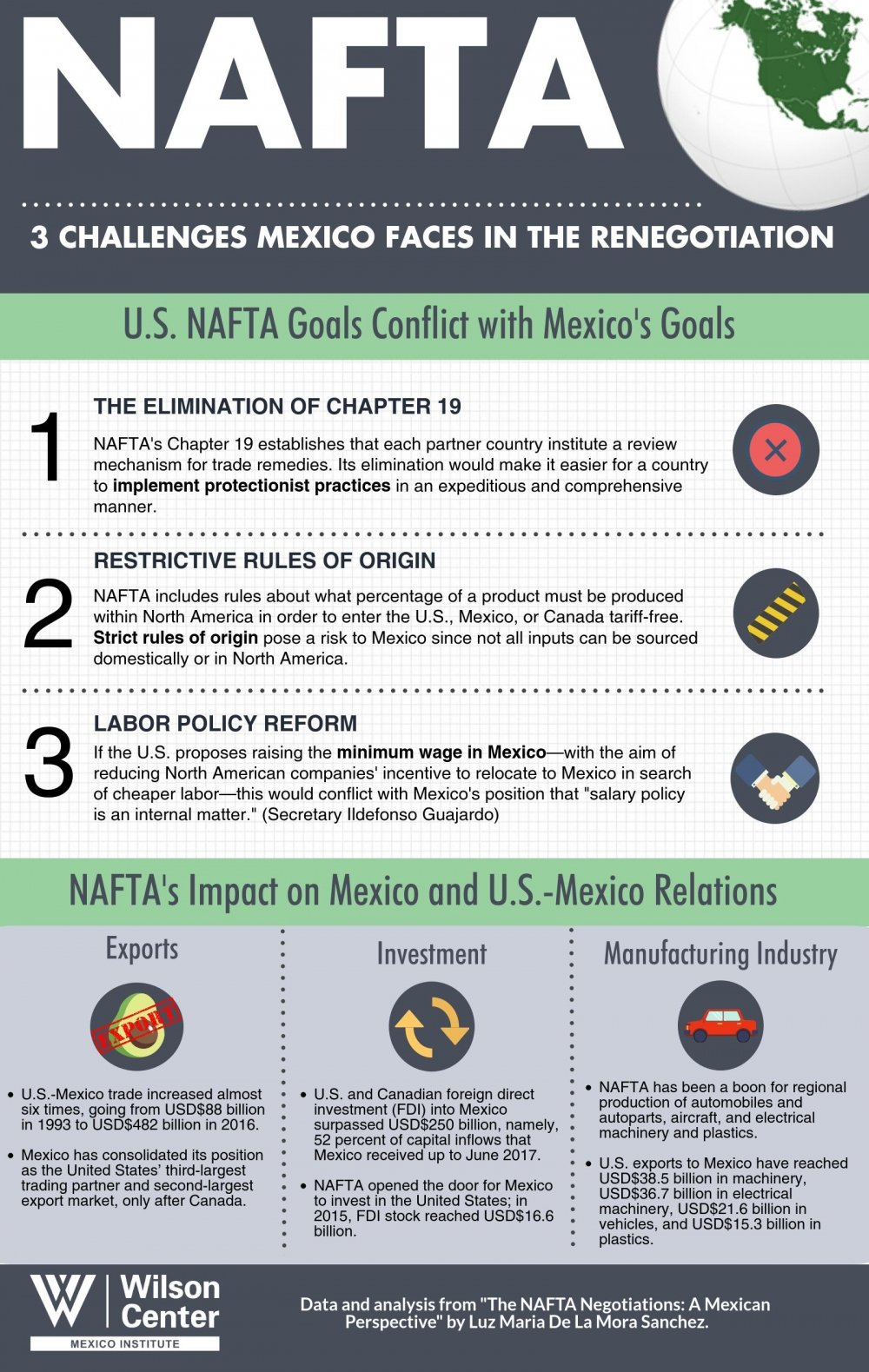 Infographic | NAFTA: 3 Challenges Mexico Faces in the Renegotiation