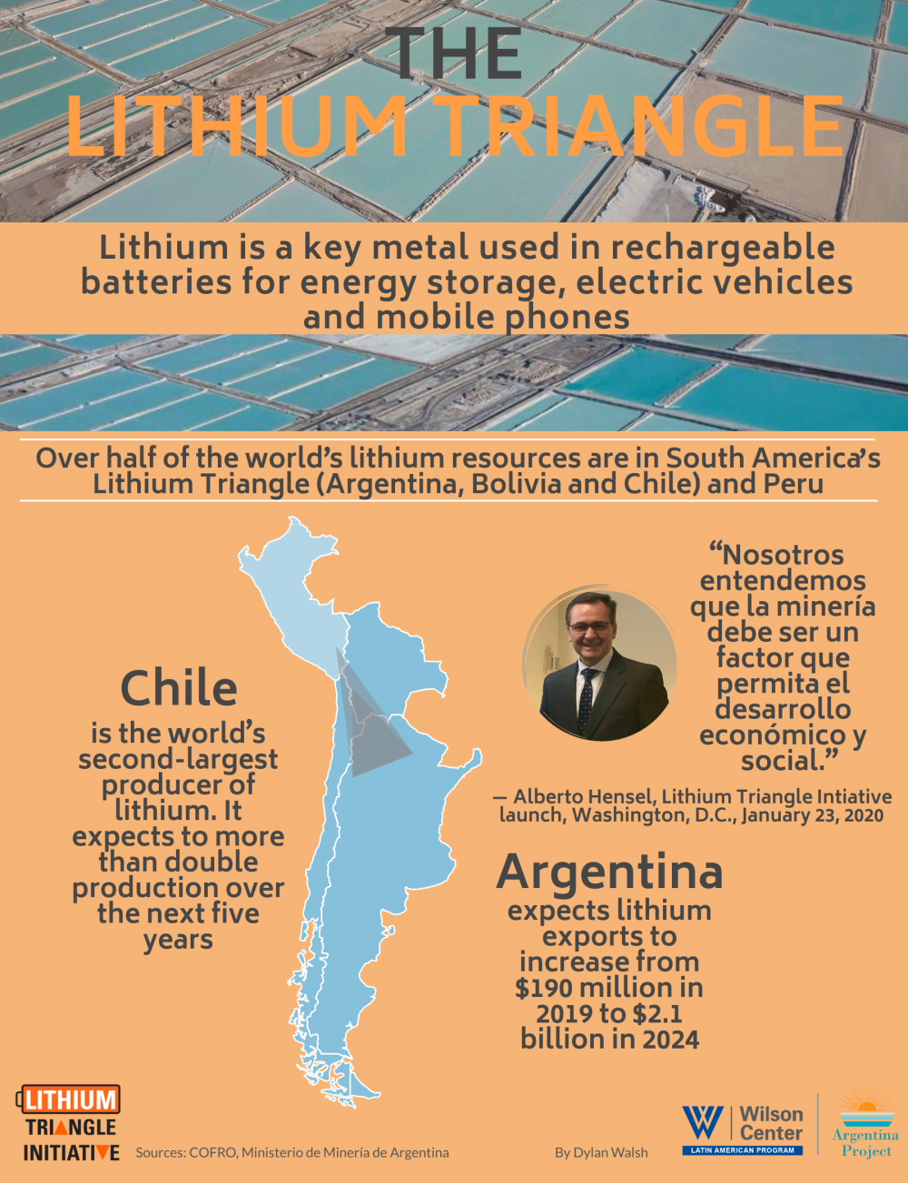 Infographic- Lithium Triangle