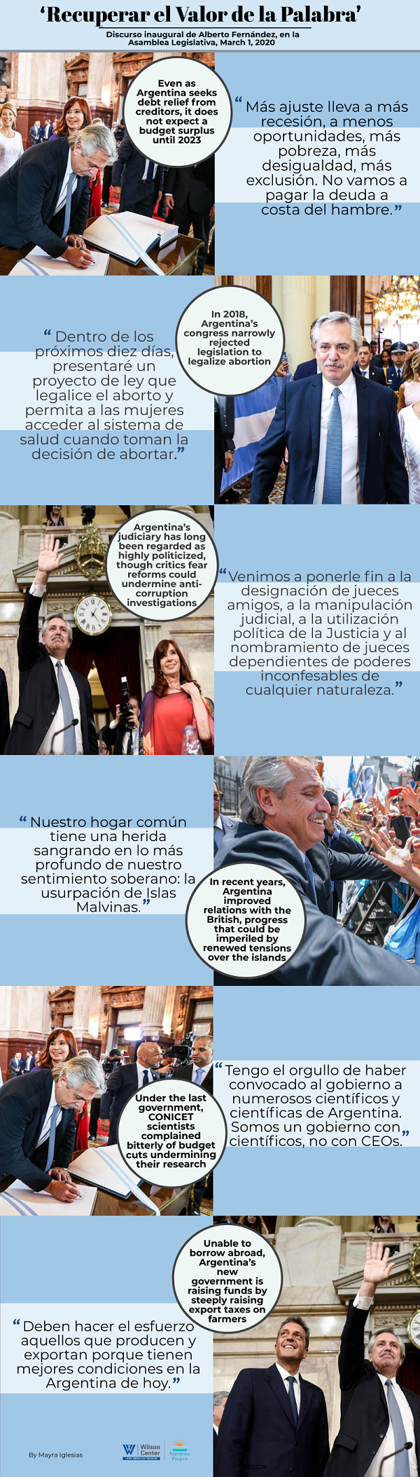 Infographic - Argentina State of the Union