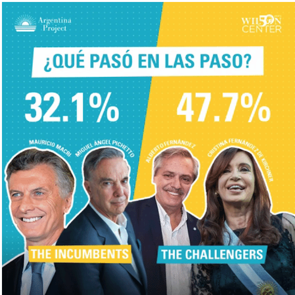 Infographic- Pasó results