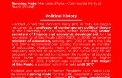 Fernando Haddad - Candidate Bio