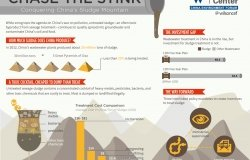 INFOGRAPHIC: Conquering China's Sludge Mountains