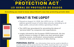 Brazil's General Data Protection Act
