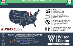 Growing Together: Michigan & Mexico