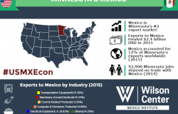 Growing Together: Minnesota & Mexico