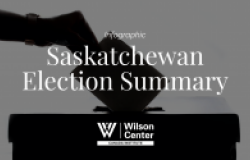Saskatchewan Election Graphic