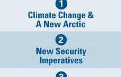 3 Things to Watch in 2021: Arctic