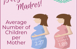 Infographic- Mother's Day 2018